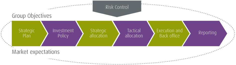 image-corporate-structure-esquema