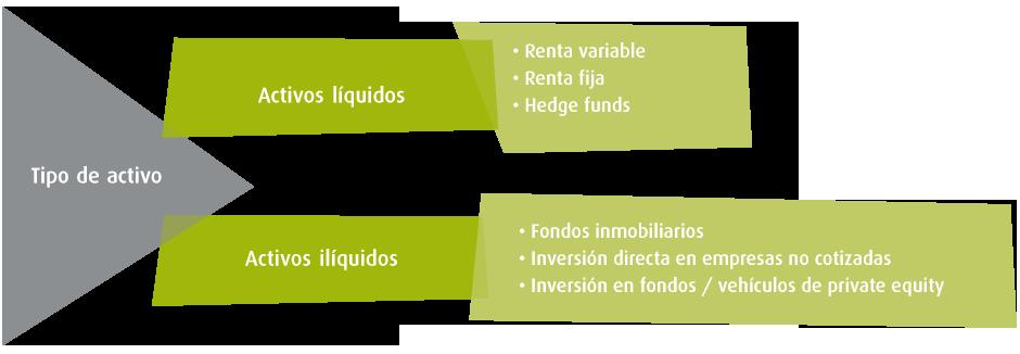 cuadro-ambitos-inversion1
