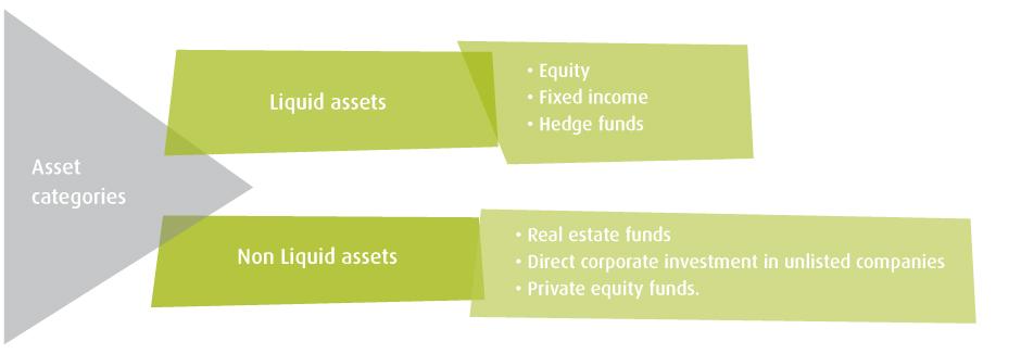 cuadro-asset-allocation1