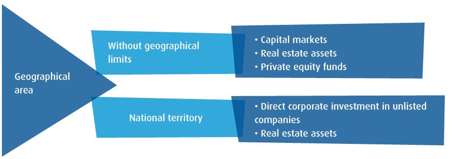 cuadro-asset-allocation2