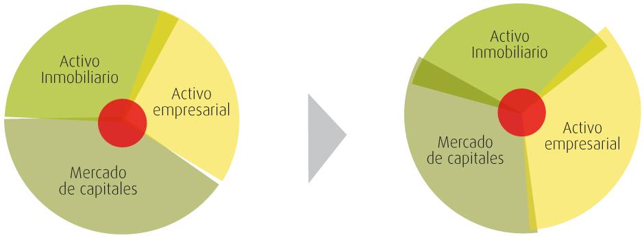 image-distribucion-objetivos